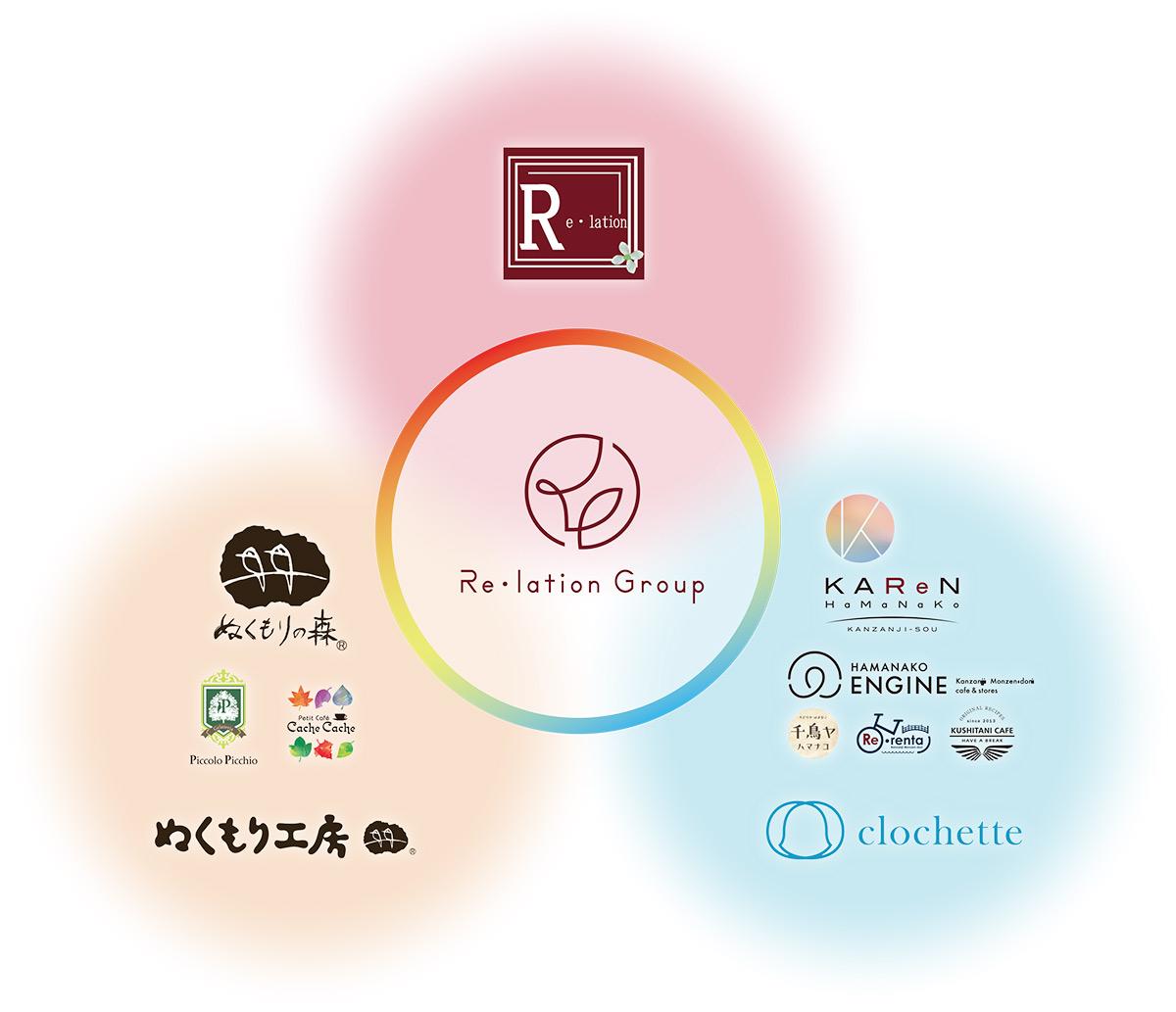 運営会社紹介 KARen HAMANAKO かんざんじ荘